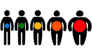 obesity crisis interactive body shape outlines