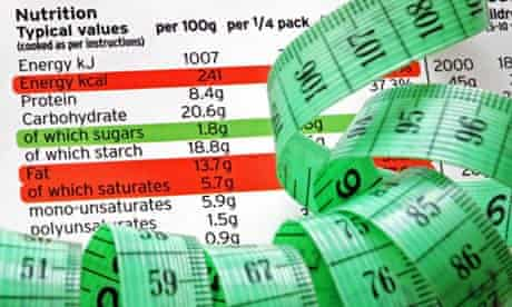 Nutrition label and measuring tape