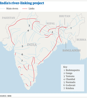 Map - India's river-linking project