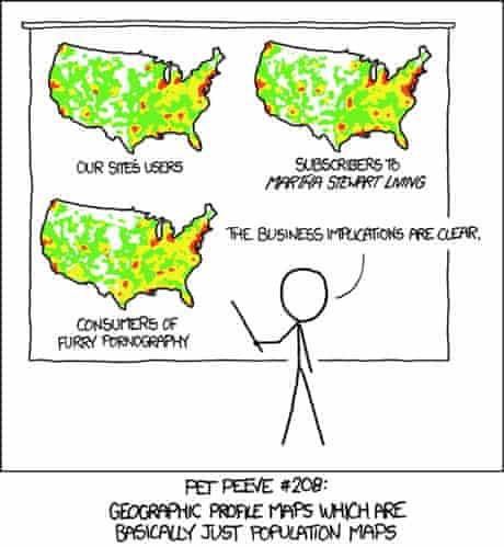 XKCD on heatmaps