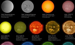 Sun wavelengths