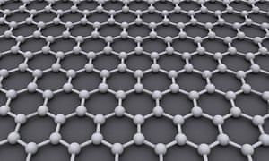 Model of graphene structure - only to be used on Kieron Flanagan's science blogpost