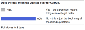 Reader poll on Cyprus bailout