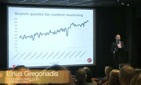 Content marketing: why brands are becoming publishers