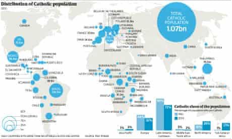 World map of Catholic population