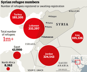 syrian-refugees