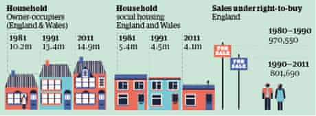 Thatcher household graphic
