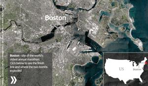 Guardian Interactive Boston Marathon