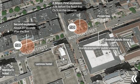 Guardian Interactive Boston Marathon2