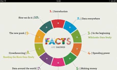 Facts are Sacred: index page