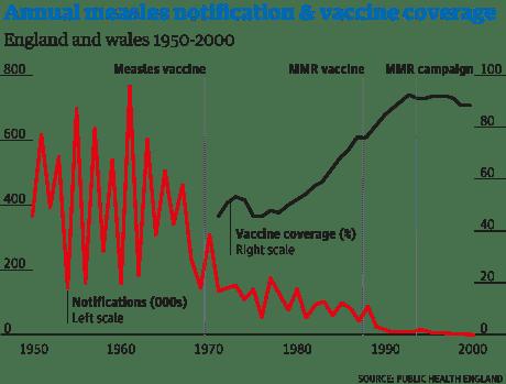 Measles_annual_Web