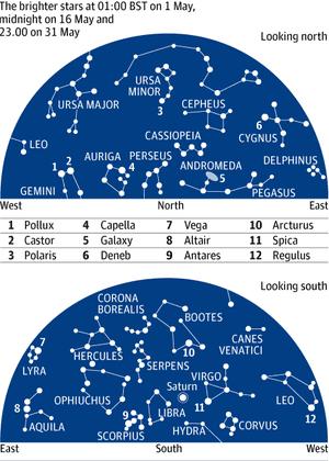 Starwatch: The May night sky