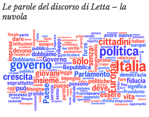 Tag cloud of Enrico Letta's speech