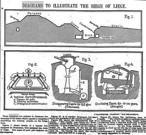 WW1 graphics: August 10, 1914: Siege of Liege