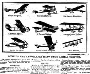 WW1 graphics: June 20, 1914