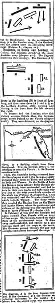 WW1 graphics: August 28, 1915