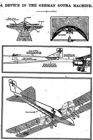 WW1 graphics: July 27, 1917