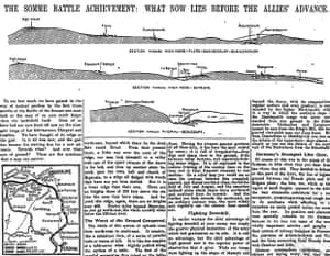 WW1 graphics: October 18, 1916