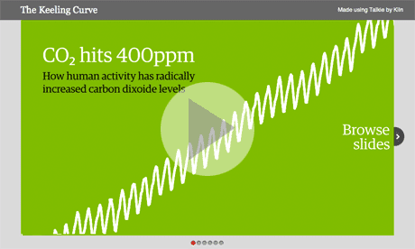 Global Carbon Dioxide In Atmosphere Passes Milestone Level