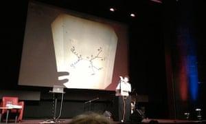 Feynman diagrams in Bloomsbury