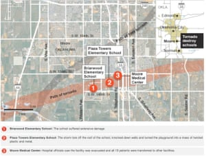 An Associated Press graphic shows the path of the tornado that struck Newcastle and Moore, Oklahoma, on Monday May 20, 2013.