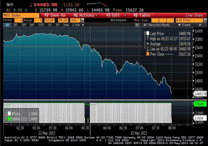 The Nikkei, May 23 2013