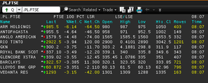 Biggest fallers on the FTSE 100, May 23 2013