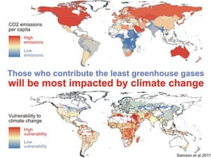 According to Sampson et al. (2011), poorer countries are the most vulnerable to the impacts of climate change