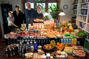 Hungry Planet: melander Family - Germany