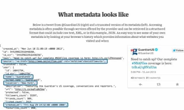 A screen grab of the Guardian's metadata interactive tool.