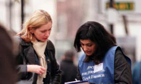 fundraising face-to-face