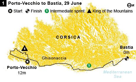 Stage 1 profile Tour de France 2013