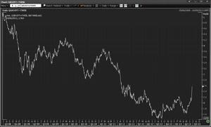UK 10-year bond yields, to June 24
