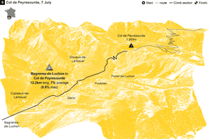 Tour de France climbs Peyresourde