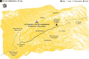Tour de France climbs Madeleine
