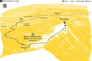 Tour de France climbs Mont Ventoux