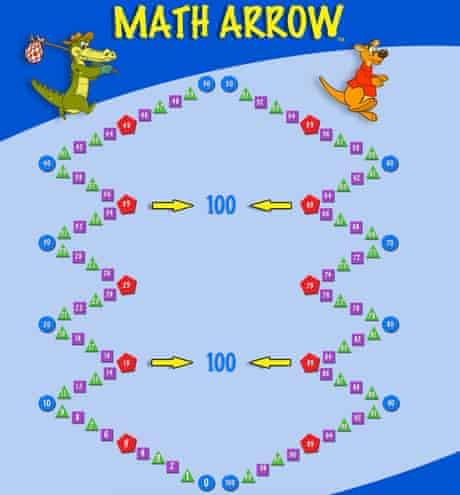 Math Arrow