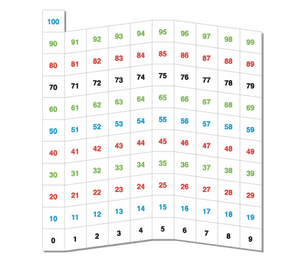 Number Map
