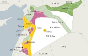 syria-balance-of-forces