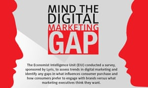 Mind the digital marketing gap
