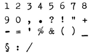 Numbers and figures in courier font