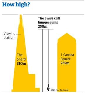 Swiss bungee jump