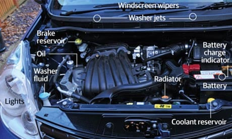 The things that you should fix on your own car | Technology | The