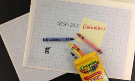 GCSE results datavine