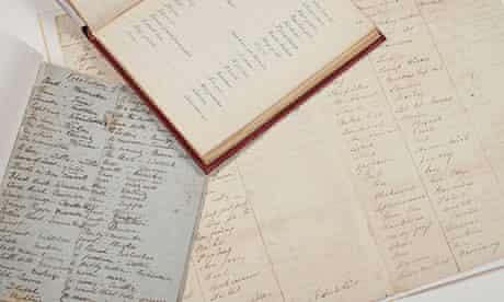 Indigenous language dictionaries