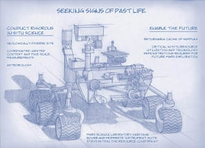 A Month in Space: Artist's Concept of Mars 2020 Rover, Annotated