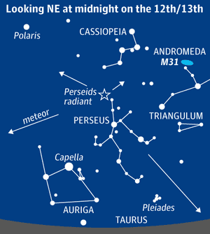 Starwatch: The Perseids meteor shower