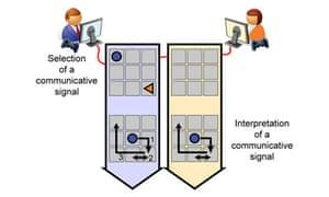 Graphic illustrating mind-reading game