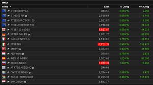 European stock markets, September 16 2013, morning