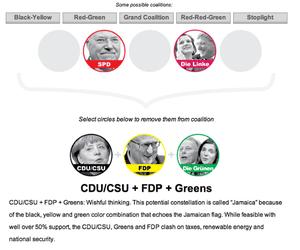 German coalition building interactive